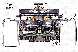 Les évolutions qui ont permis à Red Bull de revenir sur Mercedes