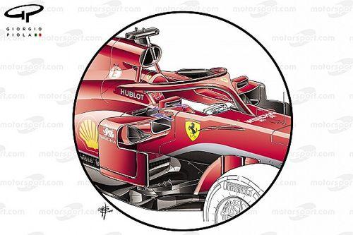 Analisi Ferrari: lo specchietto aero è un'idea che arriva dal GT?