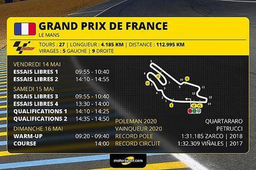 GP de France MotoGP - Programme et guide d'avant-course