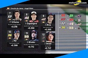 MotoGP: la griglia di partenza del GP di Spagna