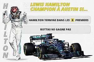 Lewis Hamilton Champion du monde 2019 à Austin si...