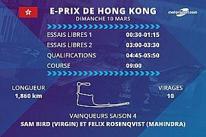 E-Prix de Hong Kong : programme et diffusions TV