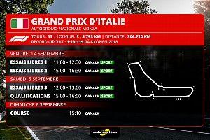 GP d'Italie F1 - Programme TV et guide d'avant-course