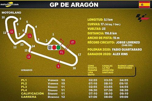 Horarios para Latinoamérica del GP de Aragón MotoGP