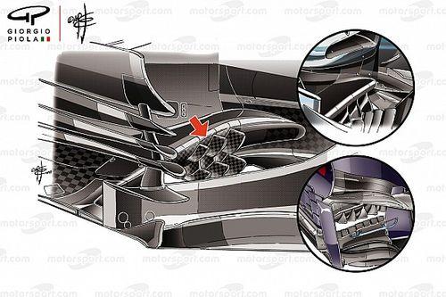 Können diese Upgrades die Saison von Haas retten?