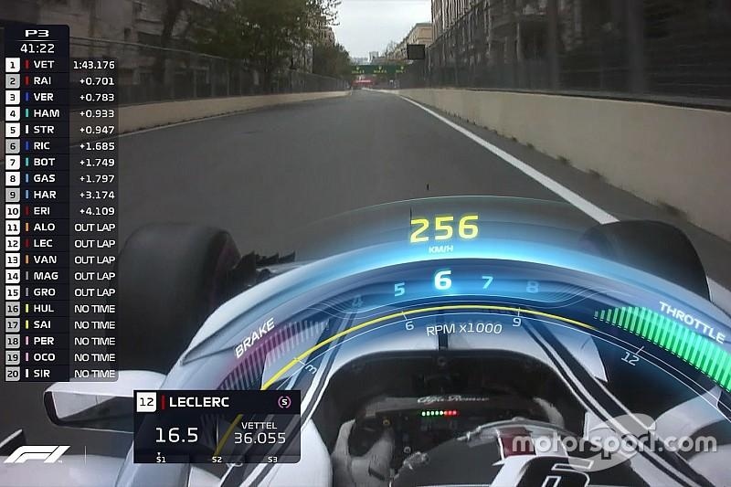 Ф1 продолжит экспериментировать с графикой на Halo в трансляциях