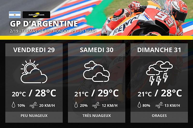 MOTO GP- GRAND PRIX D'ARGENTINE / Rio Hondo - 31/03/2019 La-meteo-du-grand-prix-d-argen