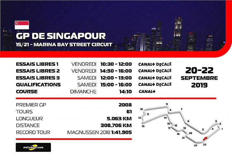 Le programme TV du Grand Prix de Singapour