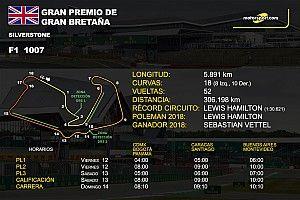 Horarios y datos del GP de Gran Bretaña de F1