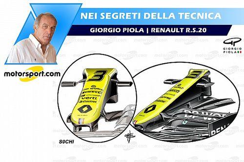 Nei segreti della tecnica: Renault R.S. 20