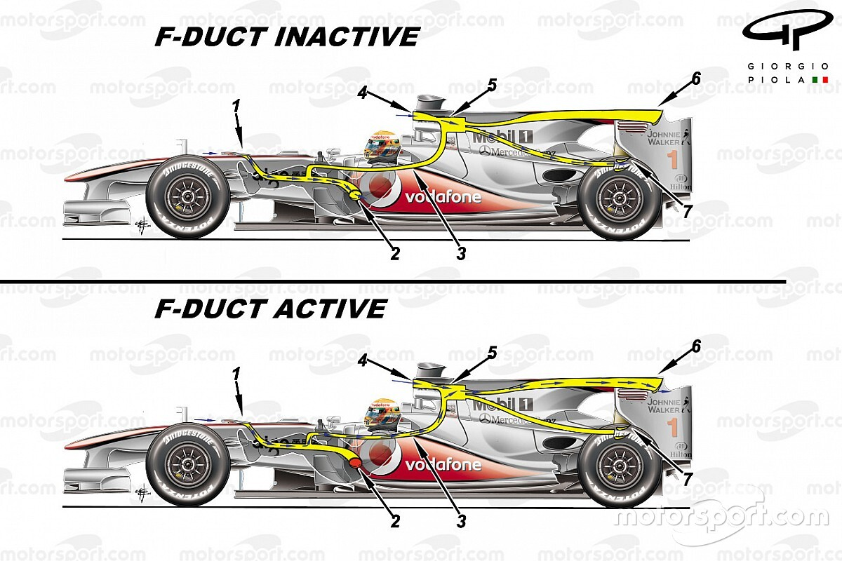 Soluzioni vietate come il DAS: F-Duct McLaren del 2010