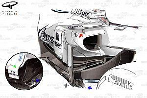 Bilan technique - Les évolutions de la Williams FW40