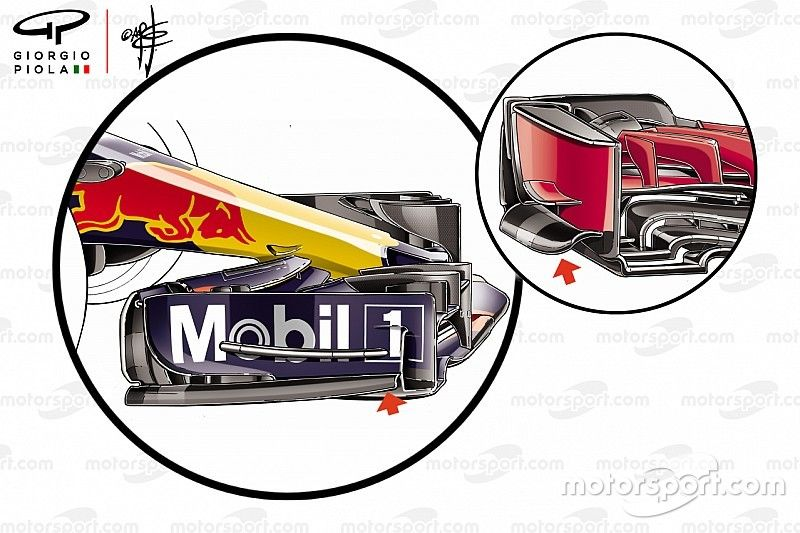The new concept that Ferrari's title hopes now rest on