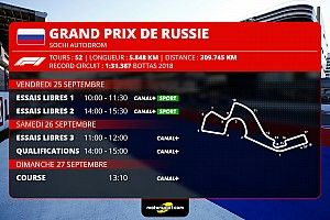 GP de Russie F1 - Programme TV et guide d'avant-course