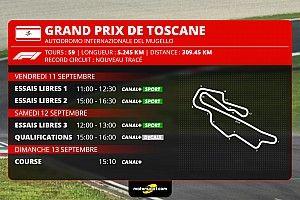 GP de Toscane F1 - Programme TV et guide d'avant-course