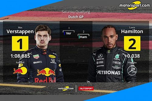 Griglia di partenza GP d'Olanda: Max e Lewis, prima fila da urlo
