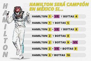 Las cuentas de Hamilton para ser campeón en México