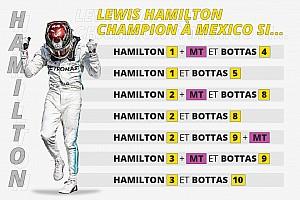 Lewis Hamilton Champion du monde 2019 à Mexico si...