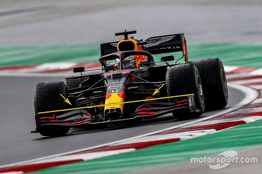 How a set-up error disguised Red Bull F1's front wing progress