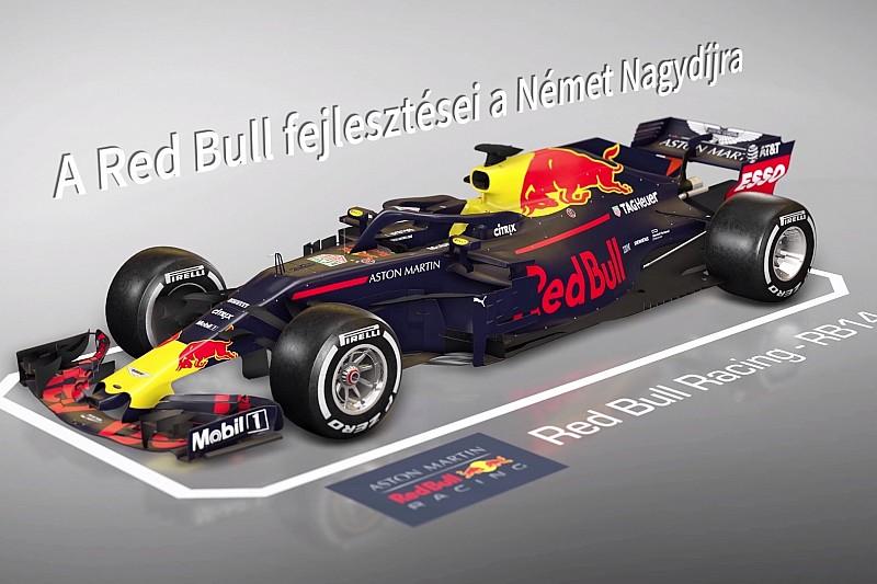 Magyar animáción a Red Bull legutóbbi F1-es fejlesztései