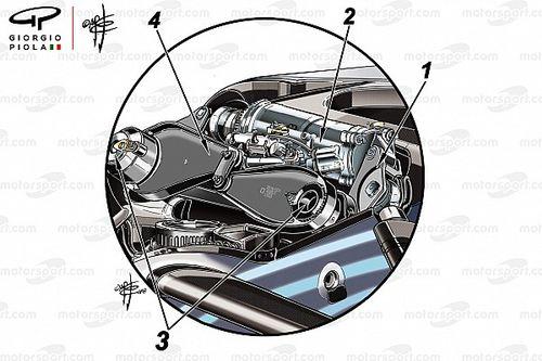 Análisis técnico: los secretos detrás de la suspensión delantera de Mercedes