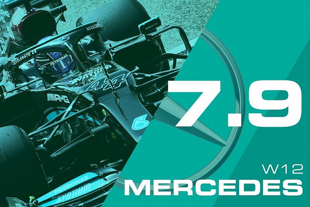 Tussenrapport Mercedes: Aan kop, maar verder is alles anders in 2021