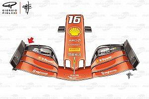 DICTAMEN TÉCNICO: Cómo Ferrari lo hizo tan bien en Spa y Monza