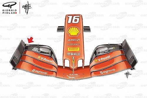 Technique - Comment Ferrari s'est illustré à Spa et à Monza