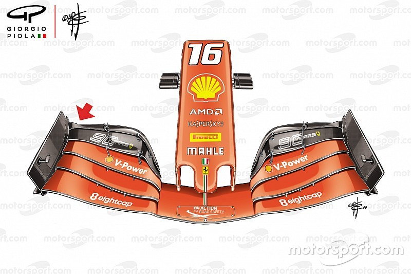Tech: Hoe Ferrari op Spa en Monza zo kon excelleren
