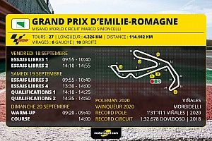 GP d'Émilie-Romagne-Programme et guide d'avant-course