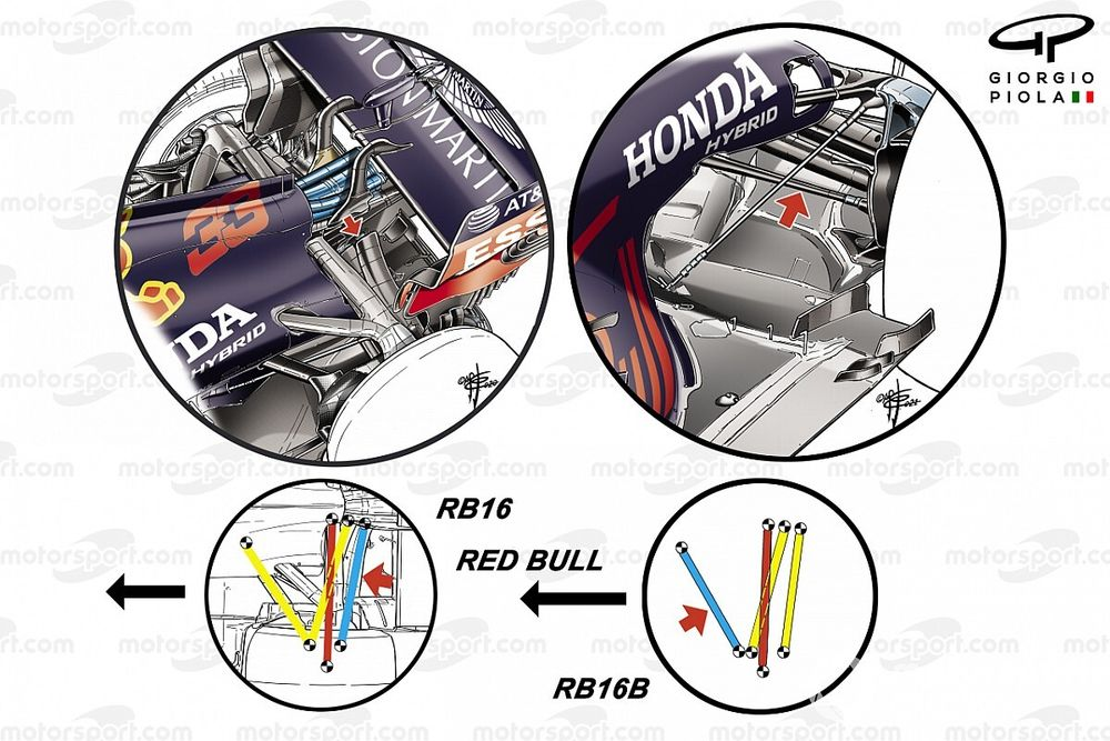 Los cambios que presenta el RB16B en la suspensión trasera