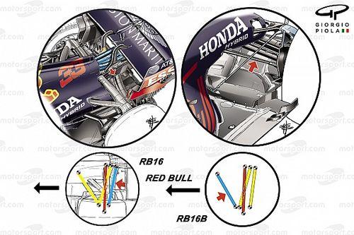 La revisión de la parte trasera que ha aupado a Red Bull