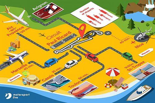 Paul Ricard - najłatwiej dostępny tor F1 w Europie