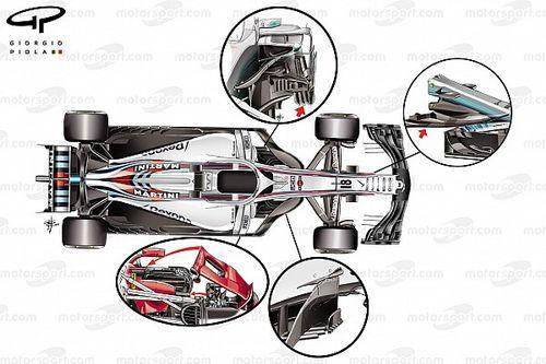 Технические тенденции: кто у кого «ворует» идеи для новых машин в Ф1