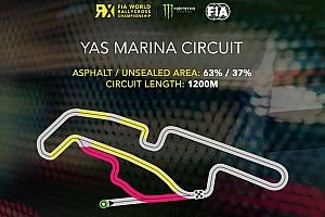 Yas Marina World Rallycross circuit layout revealed