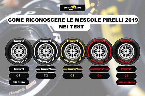 Pirelli: ecco come saranno indicate le cinque mescole nei test di Barcellona