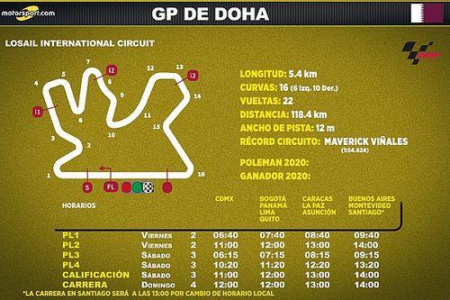 Horarios en Latinoamérica para el GP de Doha MotoGP