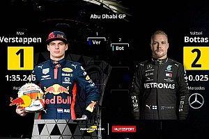 GP di Abu Dhabi: la griglia di partenza