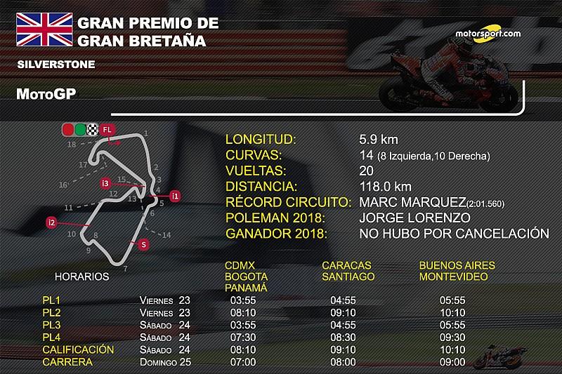 Horarios y datos del GP de Gran Bretaña de MotoGP