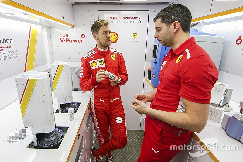How Shell innovations help Ferrari
