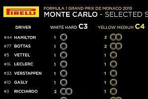 Pirelli озвучила, какие шины команды выбрали для ГП Монако