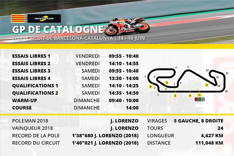 Le programme du GP de Catalogne