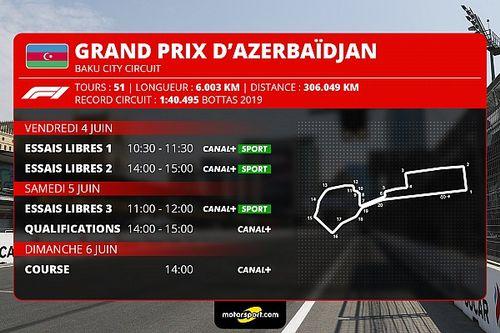 GP d'Azerbaïdjan - Programme TV et guide d'avant-course