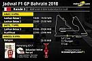 Jadwal lengkap F1 GP Bahrain 2018