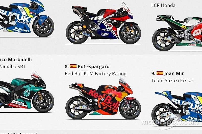 Гран При Сан-Марино MotoGP: стартовая решетка
