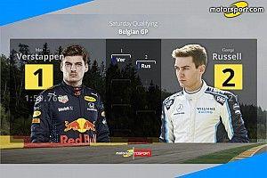 F1: Max, che pole a Spa! Ma brilla anche Russell