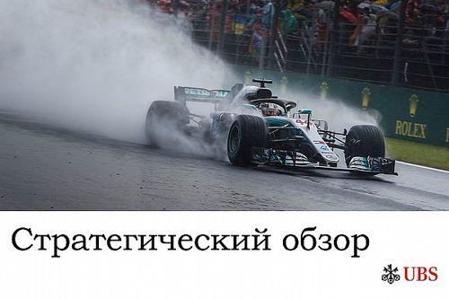 Стратегический анализ Джеймса Аллена: Гран При Венгрии