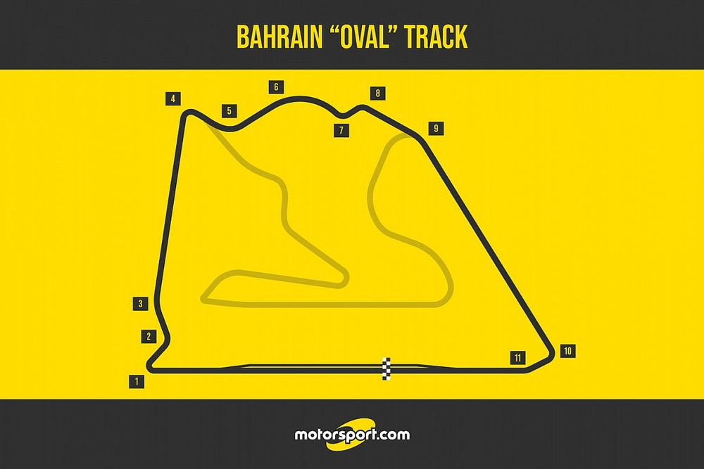 """Bahrain could run second race on """"almost oval"""" track, says Brawn"""