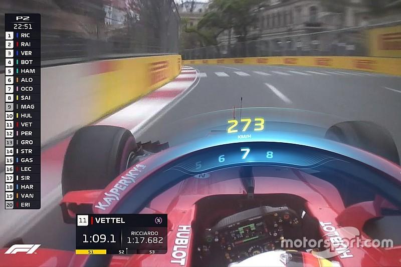 La F1 probará nuevos gráficos de TV