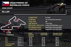 Horarios y datos del GP de República Checa de MotoGP
